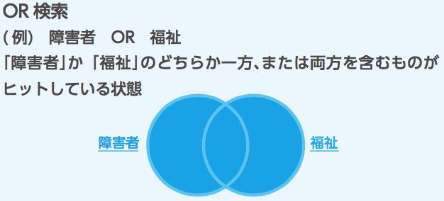 スクリーンショット 2015-04-29 13.44.42