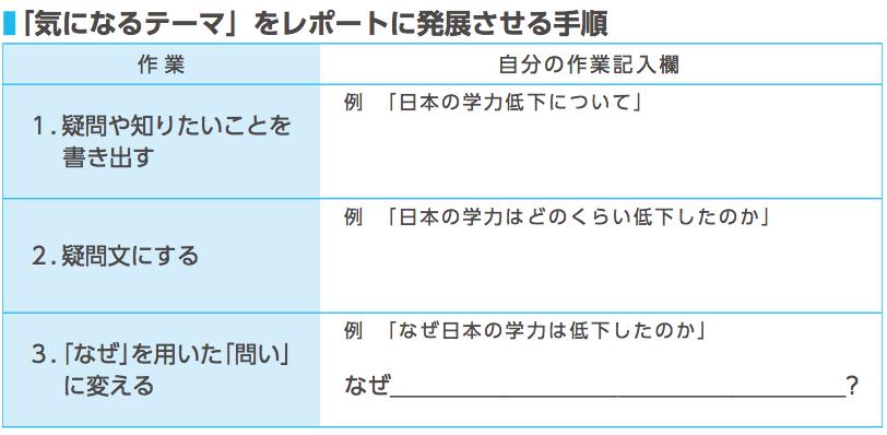 スクリーンショット 2015-04-28 21.07.51