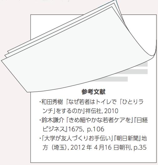 スクリーンショット 2015-04-28 21.10.42