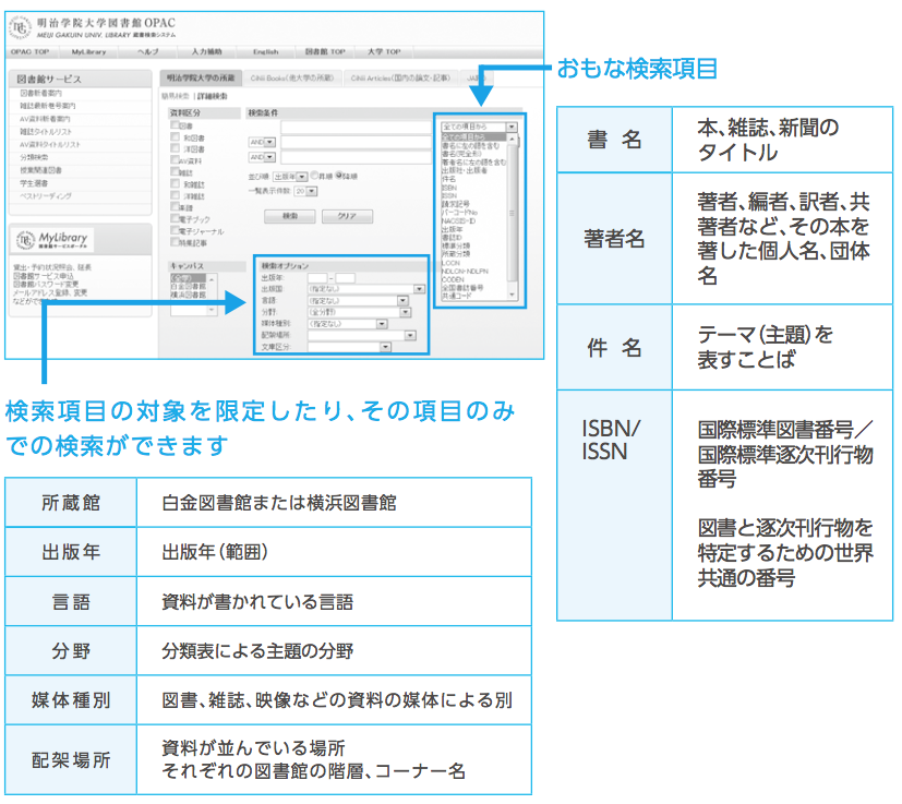 スクリーンショット 2015-04-26 12.47.29