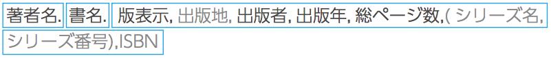 スクリーンショット 2015-04-29 13.35.58