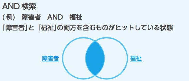 スクリーンショット 2015-04-29 13.44.26