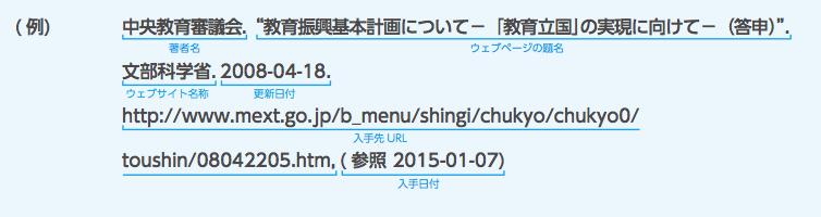 スクリーンショット 2015-04-29 13.37.00