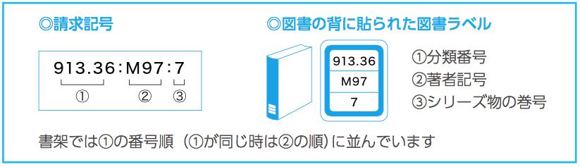 スクリーンショット 2015-04-26 13.08.55