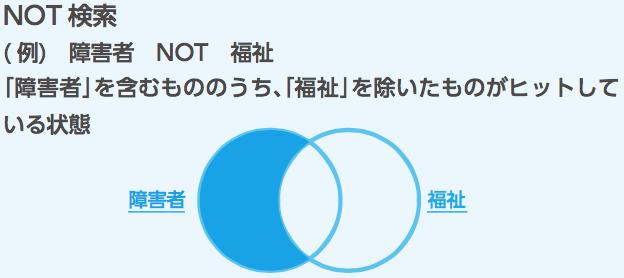 スクリーンショット 2015-04-29 13.44.55